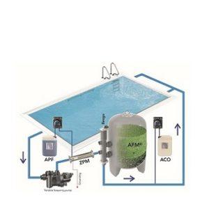 Dryden Aqua Sistem (DAISY)